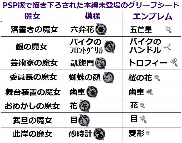 まどか☆マギカオンライン - コピー (692).jpg
