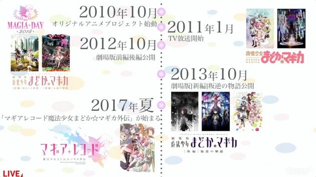 引越し!フィギュアキングダム! - コピー (64).jpg